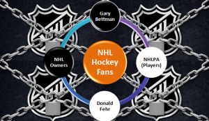 2012 NHL Lockout - NHL vs NHLPA