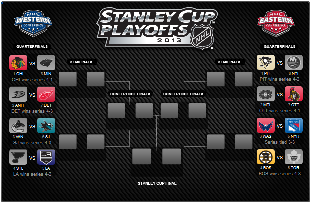 NHL Playoff Tree 2013