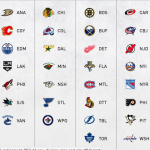 NHL Divisions 2013-2014