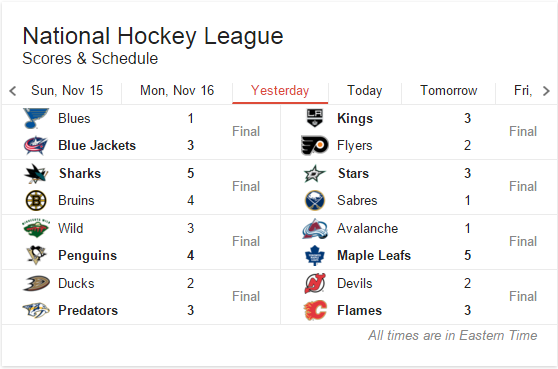 ice hockey nhl results