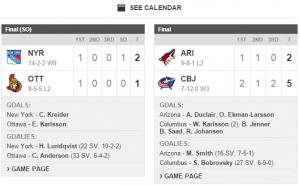 TSN Hockey Scores