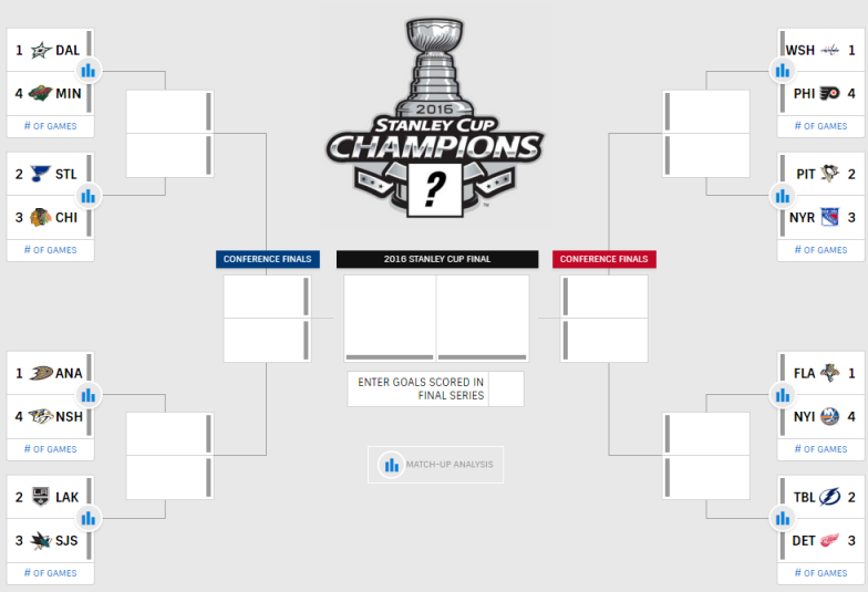 nhl playoff tree