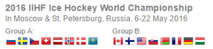 2016 IIHF Hockey Groupings