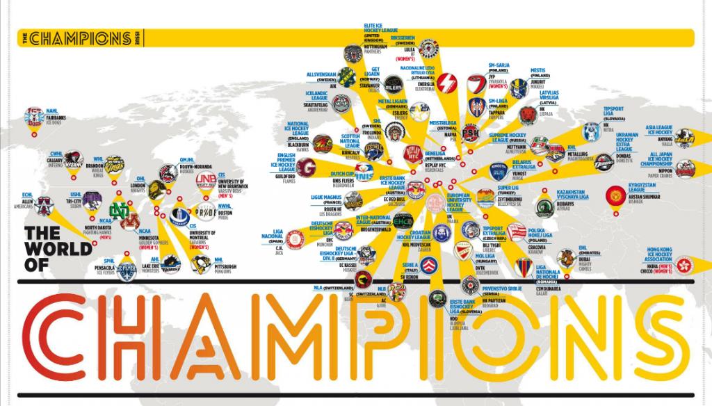 2016 Hockey Champions