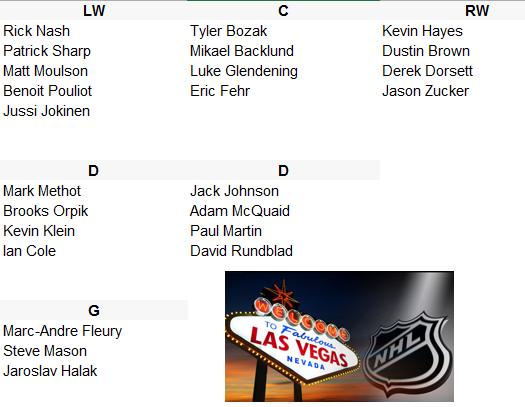 Las Vegas NHL Roster