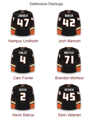 quality design 3b67c 72e41 Fantasy Hockey Tips: Line Projections – Anaheim Ducks ...