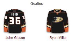 Anaheim Ducks Goalies 2017-18