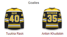 Boston Bruins Goalies 2017-18