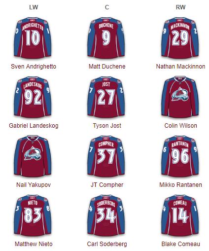 Colorado Avalanche Forwards 2017-18