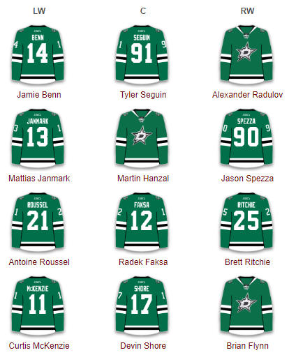 Dallas Stars Forwards 2017-18
