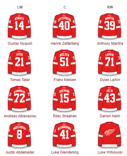 Detroit Red Wings Forwards 2017-18