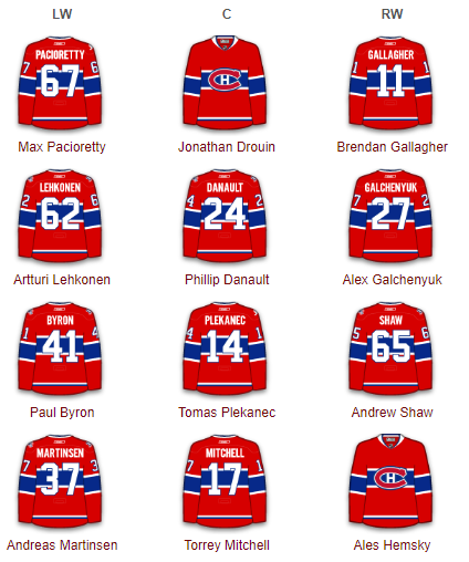 Montreal Canadiens Forwards 2017-18