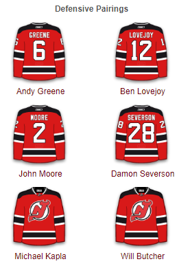 New Jersey Devils Defense 2017-18