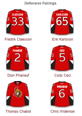 Ottawa Senators Defense 2017-18