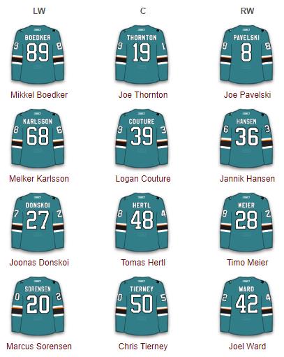 San Jose Sharks Forwards 2017-18