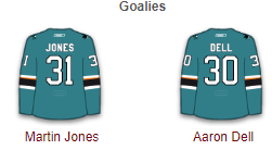 San Jose Sharks Goalies 2017-18