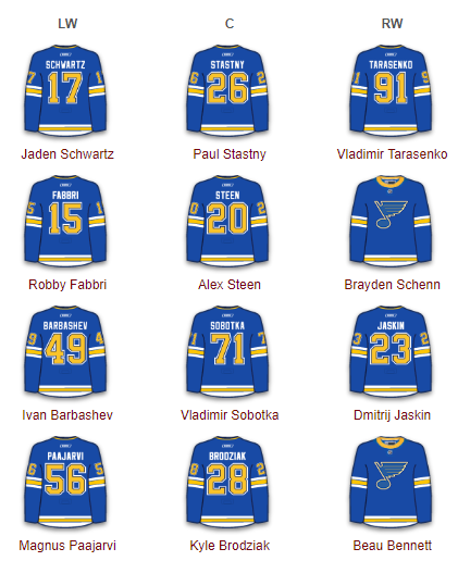 St. Louis Blues Forwards 2017-18