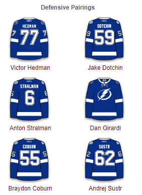 Tampa Bay Lightning Defense 2017-18