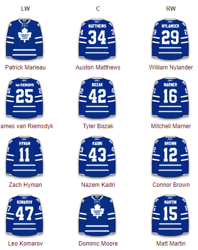 Toronto Maple Leafs Forwards 2017-18