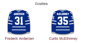 Toronto Maple Leafs Goalies 2017-18