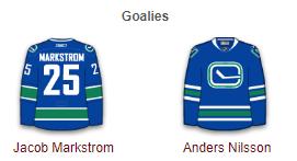 Vancouver Canucks Goalies 2017-18