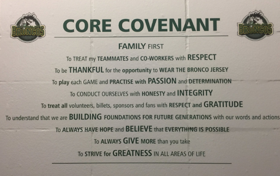 Core Covenant - Darcy Haugan