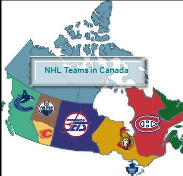 NHL Teams in Canada