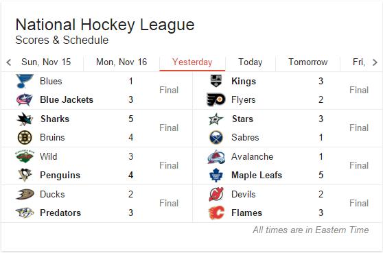 NHL Hockey Scores