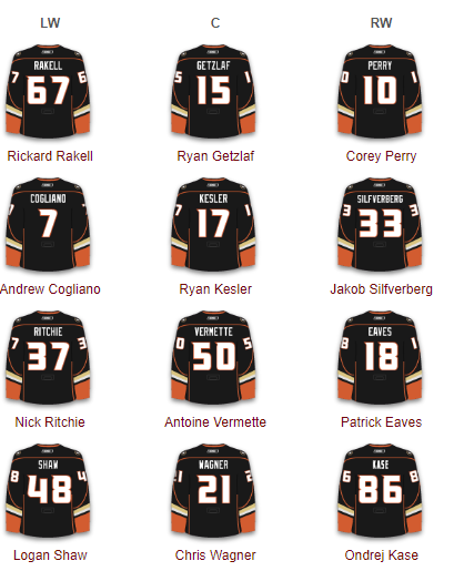 Anaheim Ducks Line Combinations - Forwards