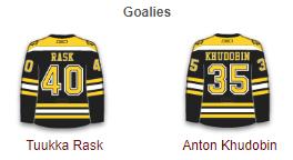 Boston Bruins Goalies 2017-18