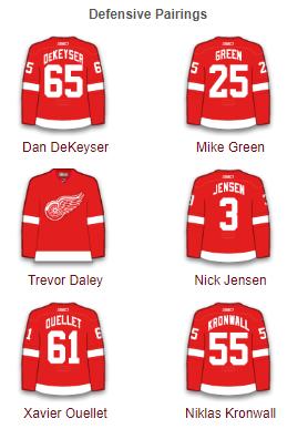 Detroit Red Wings Defense 2017-18