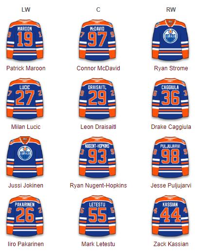Edmonton Oilers Forwards 2017-18