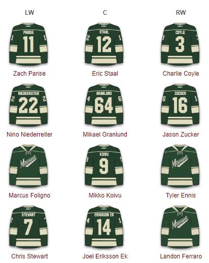 Minnesota Wild Forwards 2017-18