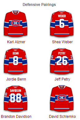 Montreal Canadiens Defense 2017-18
