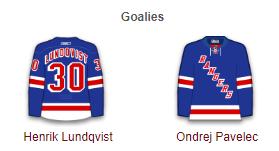 New York Rangers Goalies 2017-18