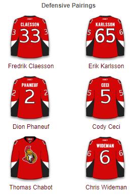 Ottawa Senators Defense 2017-18