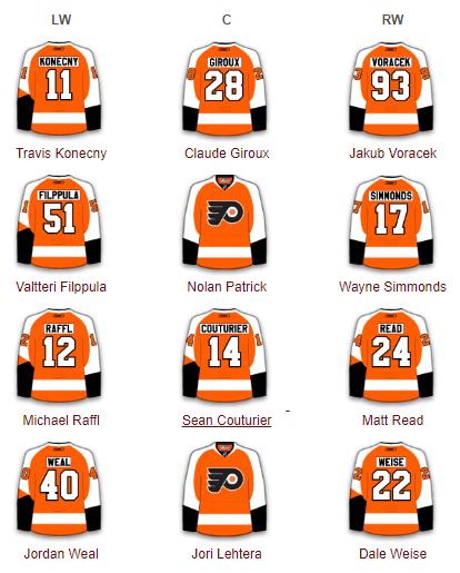 Philadelphia Flyers Forwards 2017-18