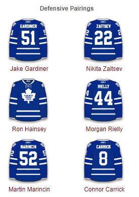 Toronto Maple Leafs Defense 2017-18