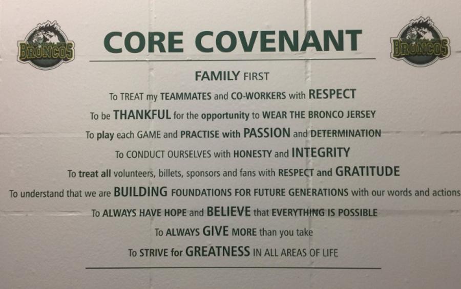 Core Covenant - Darcy Haugan